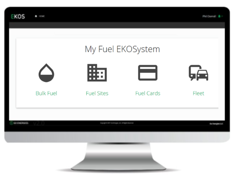 EKOS Monitor w Screen